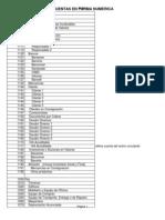Catalogo de Cuentas en f Numerica