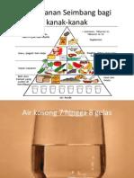 Pemakanan Seimbang Bagi Kanak-kanak