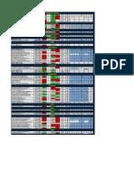 Technical Analysis Signals Summary Sheet 2-04-10 11
