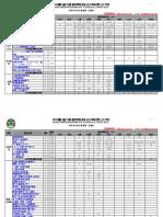 科建顧問-2008年度開課計劃表