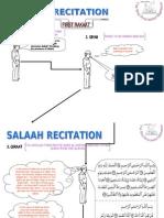 Salaah Translation