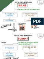 Useful Explanations