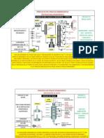 Proceso de Refinacion Del Petroleo