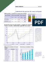 Evolución precios gasolina España