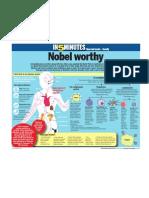 Nobel worthy