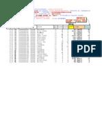 2007年促销性验证追踪报表江苏消化肿瘤一月