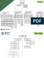 030511_estrutura_organizacional_cnpq
