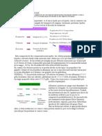 Sangre y Coagulacion Resumen (Johel)