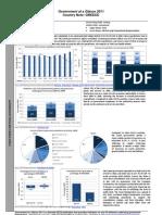 Goverment at a glance OECD 2011 Κυβέρνηση με μια ματιά ΟΟΣΑ 2011 Ελλάδα