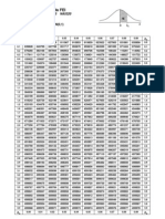 tabelasprobabilidadesPDF