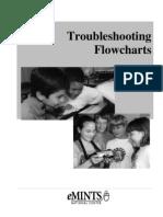 Troubleshooting Charts