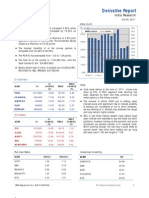 Derivatives Report 5th October 2011
