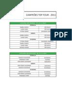 Campeões Top Four 1BD 2011