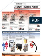 Pocketbook items of the three parties