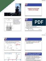7aula  interface eletrodo-solução (II) ELETROQUÍMICA