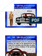 QC vs QA Presentation