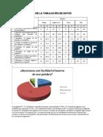 1 Cuadro Resumen de Tabu Lac Ion de Datos 1-8