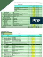 Herramientas y EPP Ampliación Chancado Cuaternario - Celdas OK-38