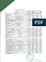 Structure Prix 01-10-11 Produit Petrolier Benin