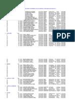 Clasificacion 800 Metros Juvenil Masculino (2005-2011)