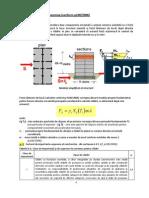 Forta seismica_P100