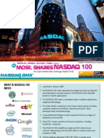 MOSt Shares Nasdaq100 ETF
