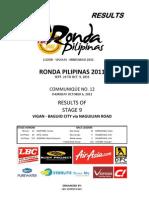 Stage 9 Results Vigan-Baguio via Naguilian Road