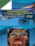 Problemas Del Piercing en La Cavidad Oral