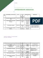 programulactivitatiloreduc.2011_2012