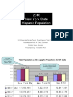Census 2010 Report Power Point