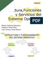 03_Estructura y Funciones Del Sistema Operativo