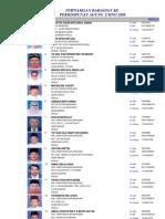 Perwakilan UMNO Bahagian