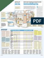 Ejemplo Plan Negocio - Inmobiliaria