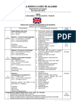 Conteúdos programático de Inglês - 10º B