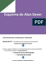Esquema de Alan Dever