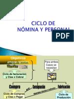 CICLO DE NOMINA