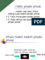 Chinh Sach Phan Phoi