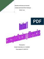 Tecnicas de Programacion y Control UNIDAD 1