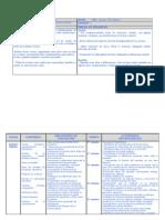 Planificación semestral octavo subsector Lenguaje y Comunicacion