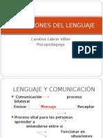 Alteraciones Del Lenguaje...