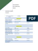 Cronograma y Rubricas Neuro Septiembre 2011