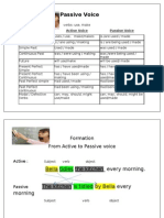 Passive Voice Tenses and Formation r