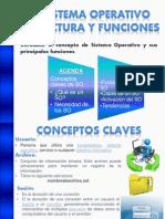 El Sistema Operativo Estructura y Funciones