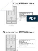 Structure of the BTS3900 Cabinet