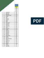Classificacao Rodada-6