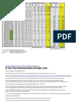 Temp+Data+Ecat 6-10-11-Edited by MAP