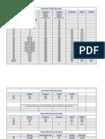 Airstream Motor Home Key Chart