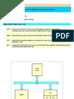 Curs 1 - Introduce Re in Sisteme Cu Microprocesoare