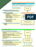 Curs 7 - Inter Fat Area Cu Dispozitive Periferice