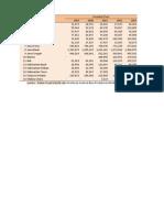 Data Statistik Produksi Pisang